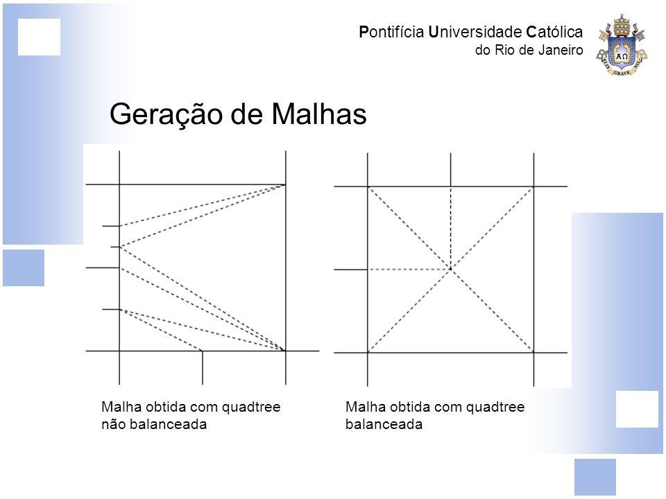 Geração de Malhas Pontifícia Universidade Católica