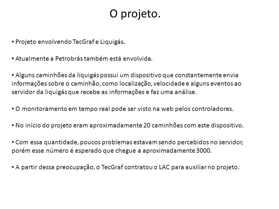 O projeto. Projeto envolvendo TecGraf e Liquigás.