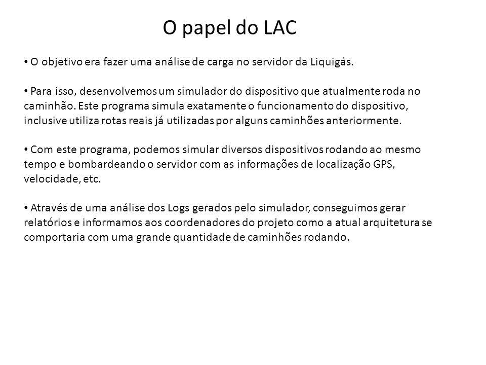 O papel do LAC O objetivo era fazer uma análise de carga no servidor da Liquigás.