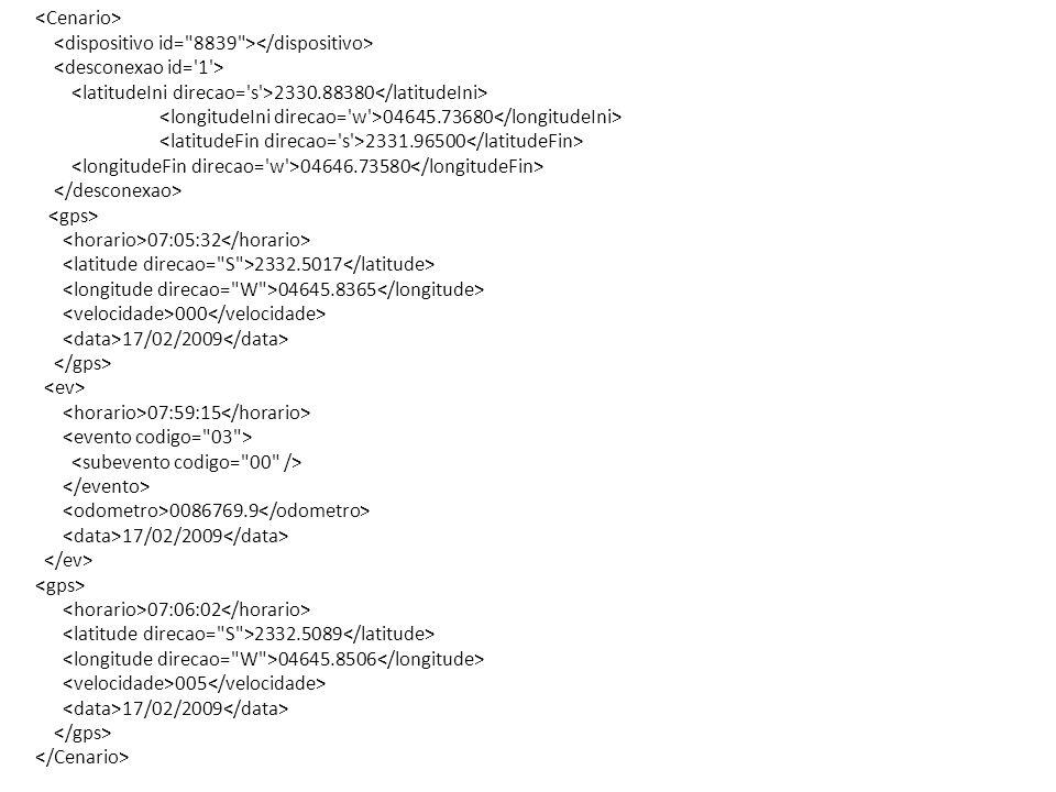 <Cenario> <dispositivo id= 8839 ></dispositivo> <desconexao id= 1 > <latitudeIni direcao= s >2330.88380</latitudeIni>