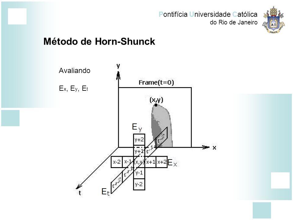 Método de Horn-Shunck Avaliando Ex, Ey, Et