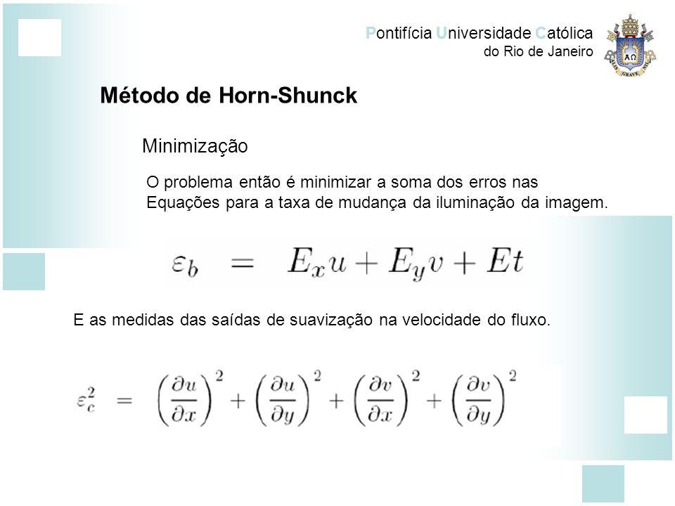 Método de Horn-Shunck Minimização