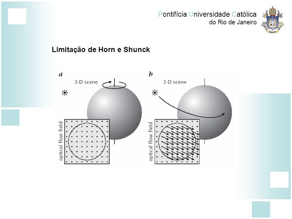 Limitação de Horn e Shunck