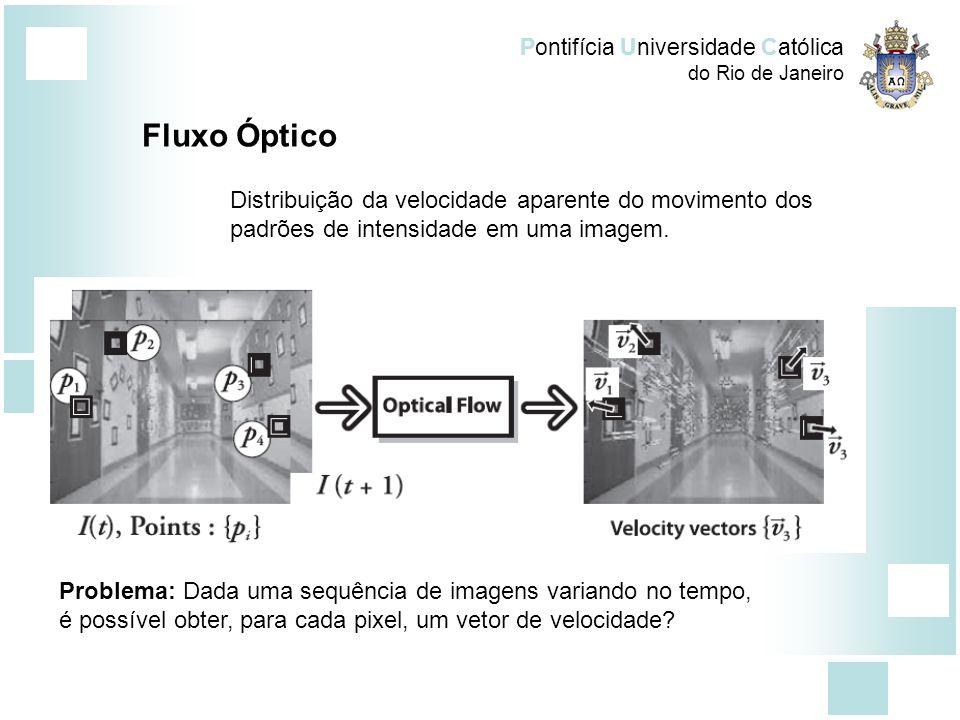 Fluxo Óptico Distribuição da velocidade aparente do movimento dos