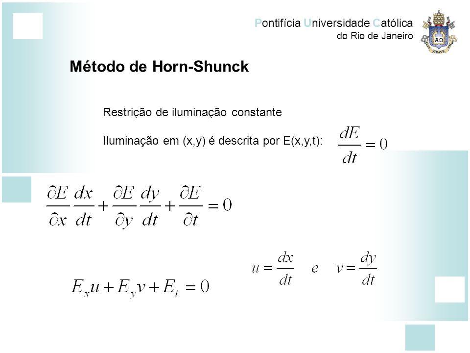 Método de Horn-Shunck Restrição de iluminação constante