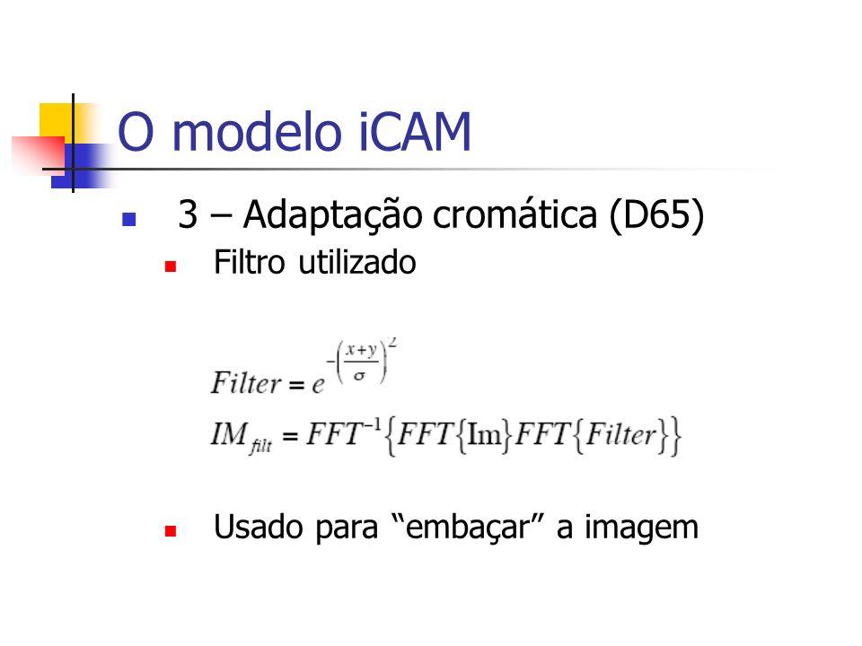 O modelo iCAM 3 – Adaptação cromática (D65) Filtro utilizado