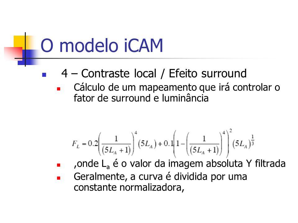 O modelo iCAM 4 – Contraste local / Efeito surround