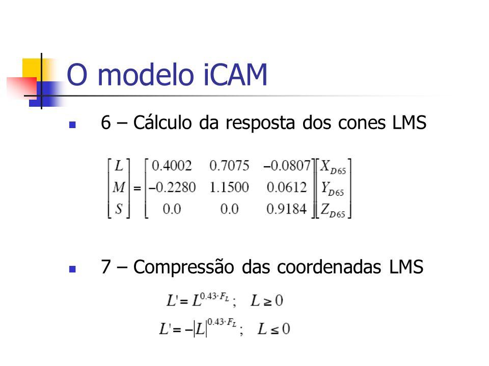 O modelo iCAM 6 – Cálculo da resposta dos cones LMS