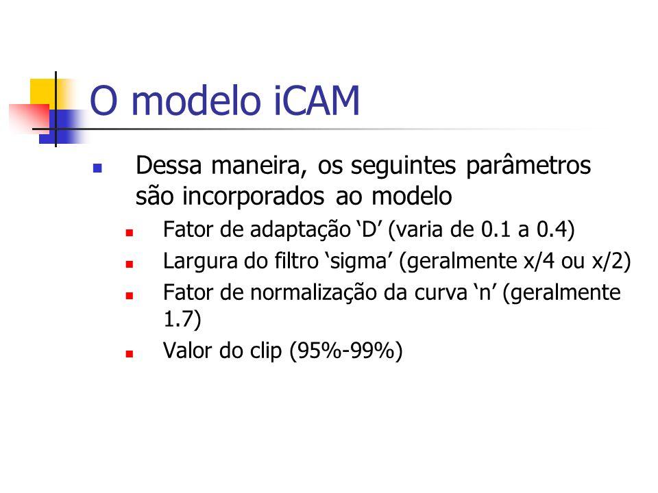 O modelo iCAM Dessa maneira, os seguintes parâmetros são incorporados ao modelo. Fator de adaptação 'D' (varia de 0.1 a 0.4)