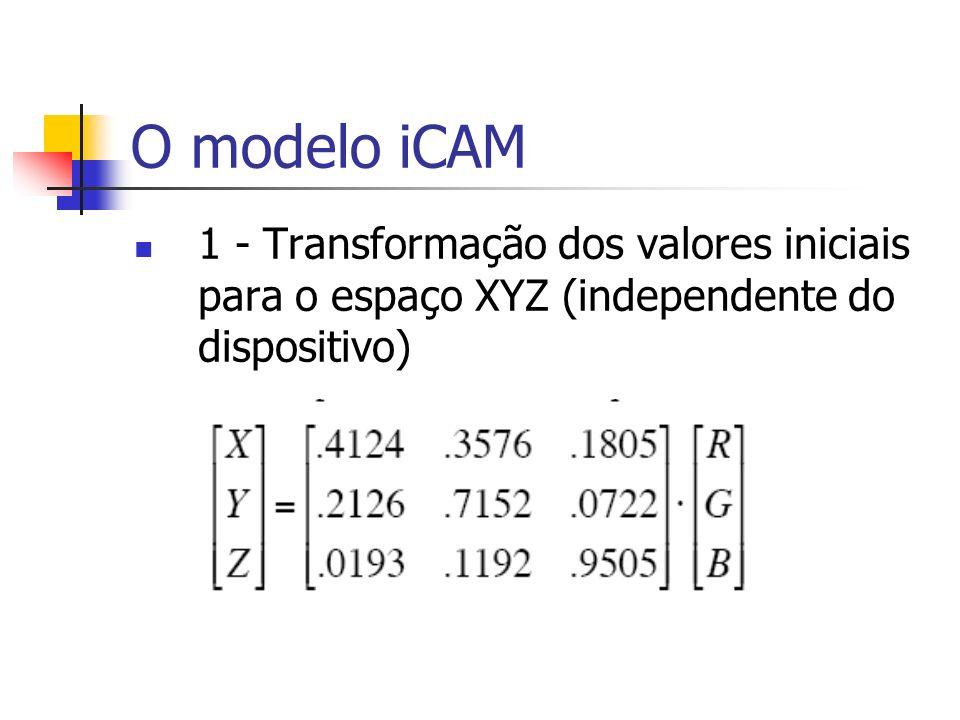 O modelo iCAM 1 - Transformação dos valores iniciais para o espaço XYZ (independente do dispositivo)