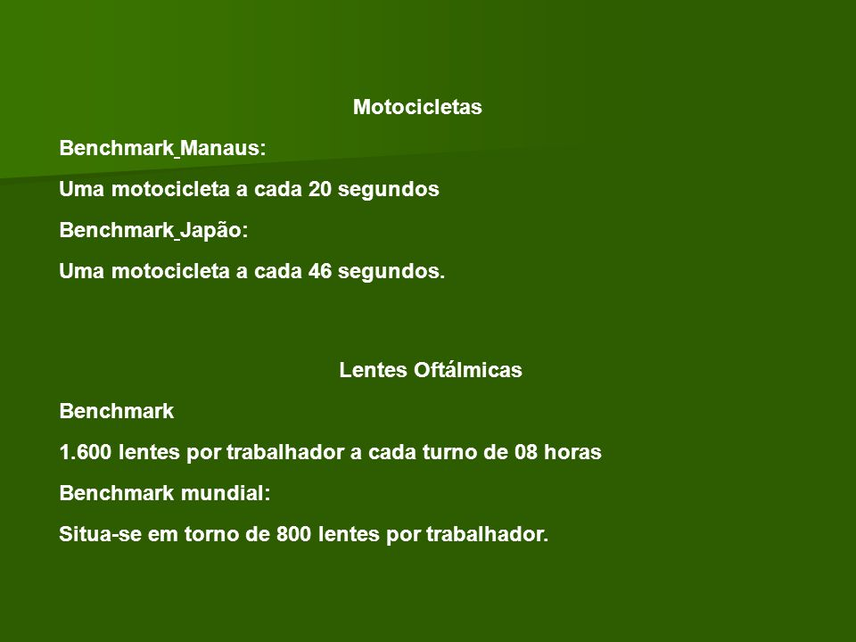 MotocicletasBenchmark Manaus: Uma motocicleta a cada 20 segundos. Benchmark Japão: Uma motocicleta a cada 46 segundos.