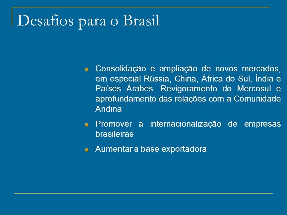 Desafios para o Brasil