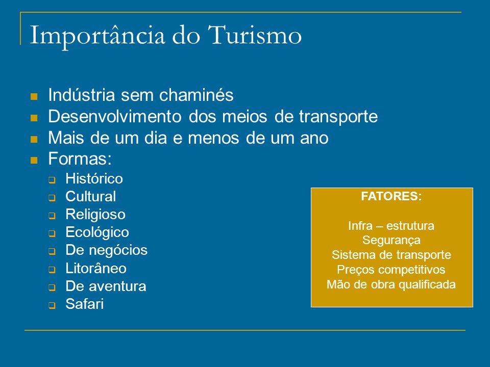 Importância do Turismo