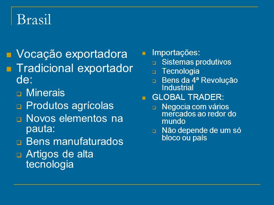Brasil Vocação exportadora Tradicional exportador de: Minerais