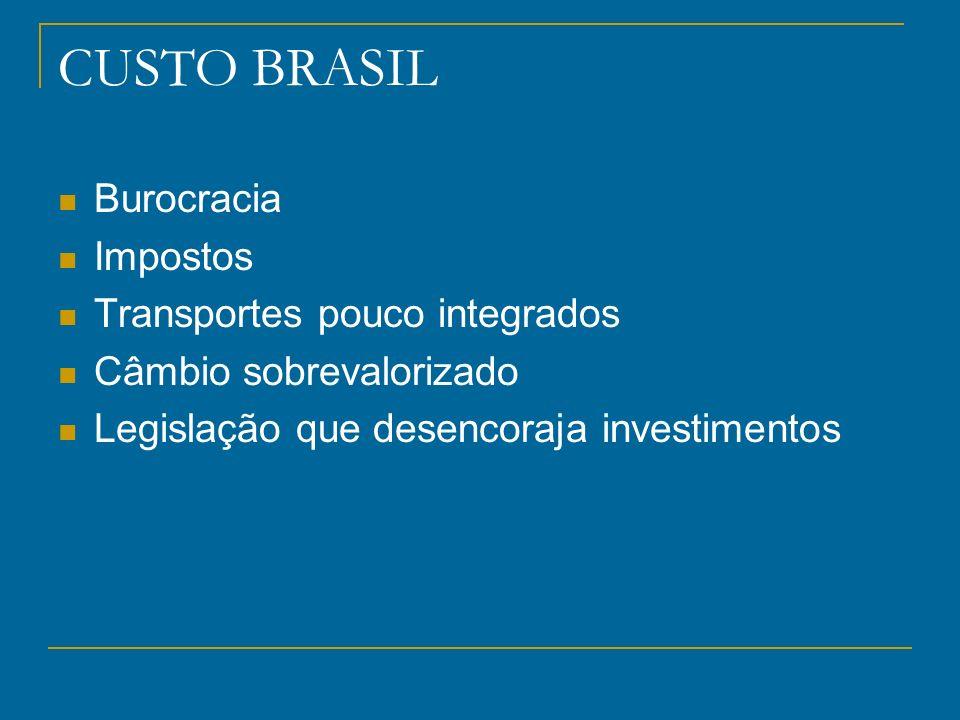 CUSTO BRASIL Burocracia Impostos Transportes pouco integrados