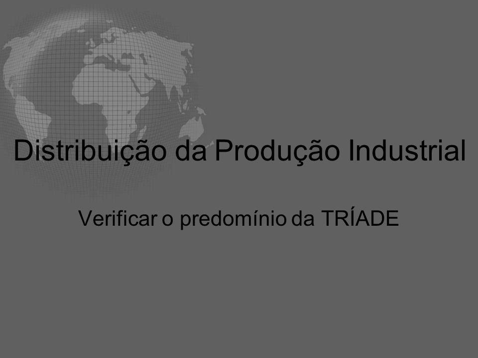 Distribuição da Produção Industrial