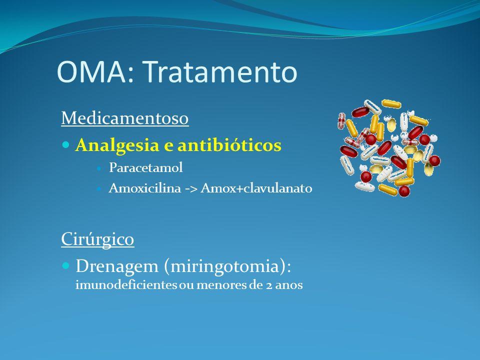 OMA: Tratamento Medicamentoso Analgesia e antibióticos Cirúrgico