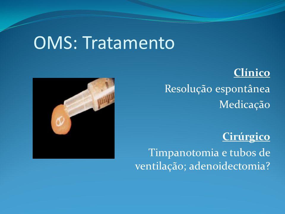 OMS: Tratamento Clínico Resolução espontânea Medicação Cirúrgico