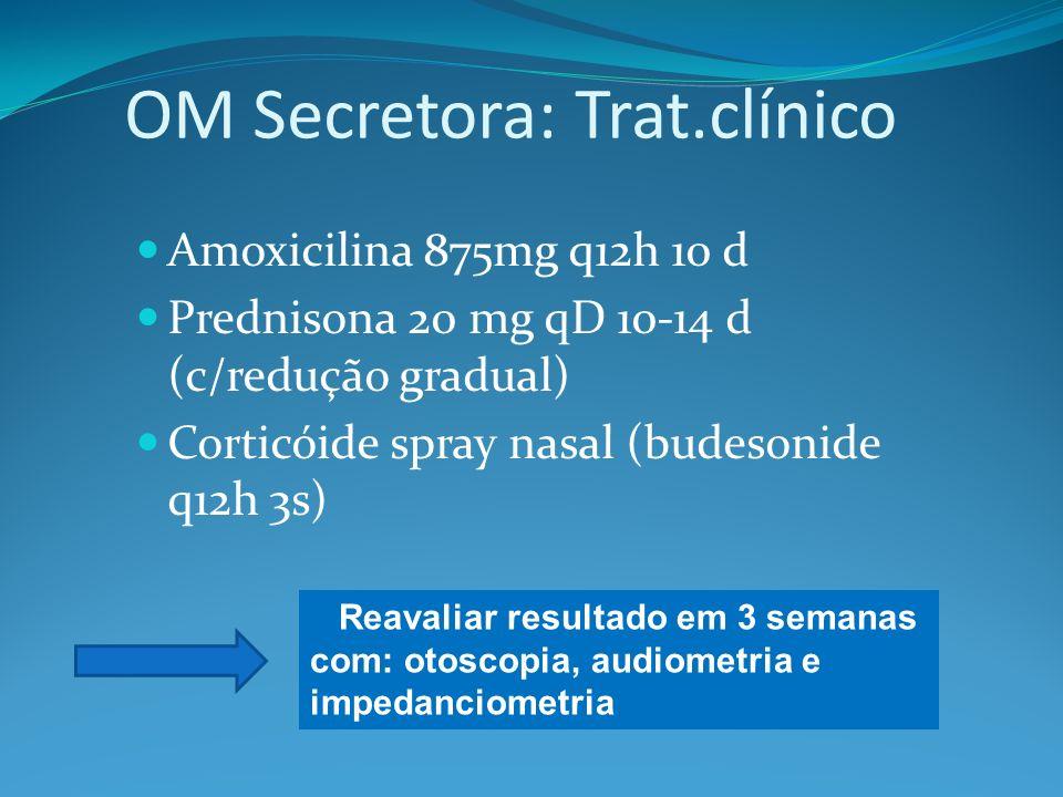 OM Secretora: Trat.clínico
