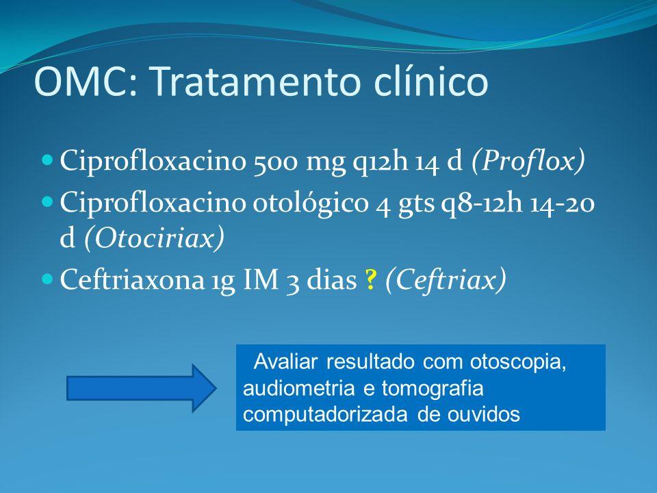 OMC: Tratamento clínico