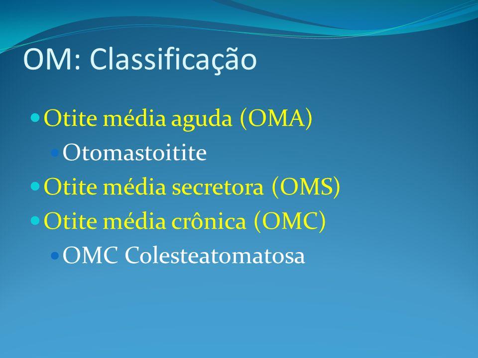 OM: Classificação Otite média aguda (OMA) Otomastoitite