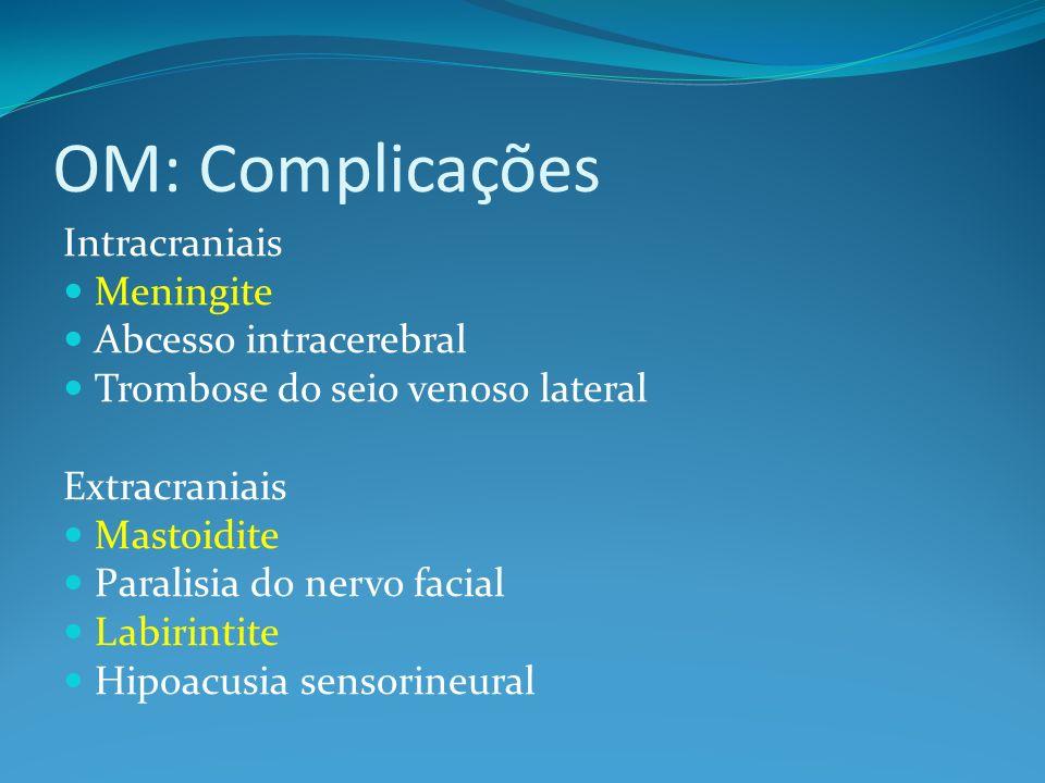 OM: Complicações Intracraniais Meningite Abcesso intracerebral