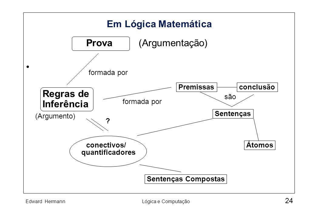 Em Lógica Matemática Prova Regras de Inferência (Argumentação)