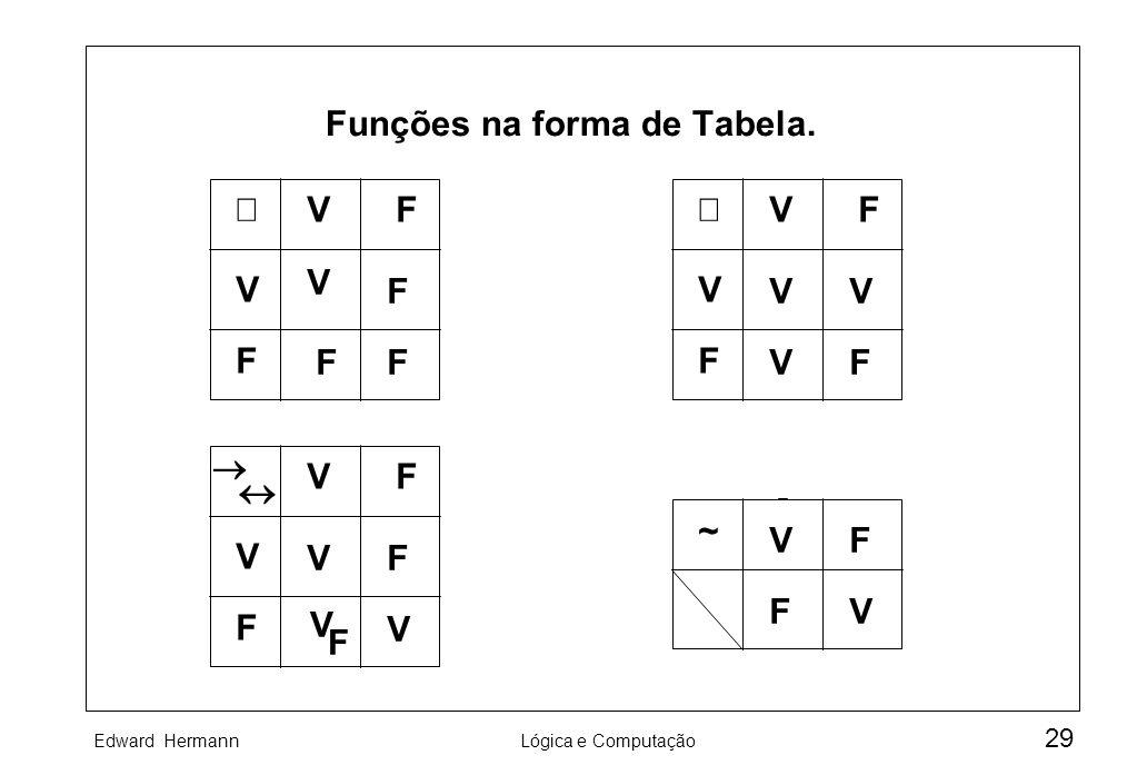 Funções na forma de Tabela.