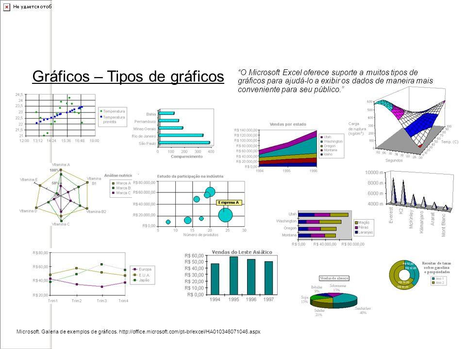 Gráficos – Tipos de gráficos