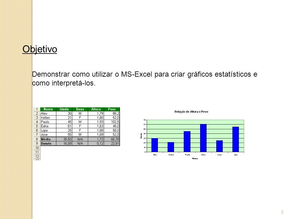 Objetivo Demonstrar como utilizar o MS-Excel para criar gráficos estatísticos e como interpretá-los.