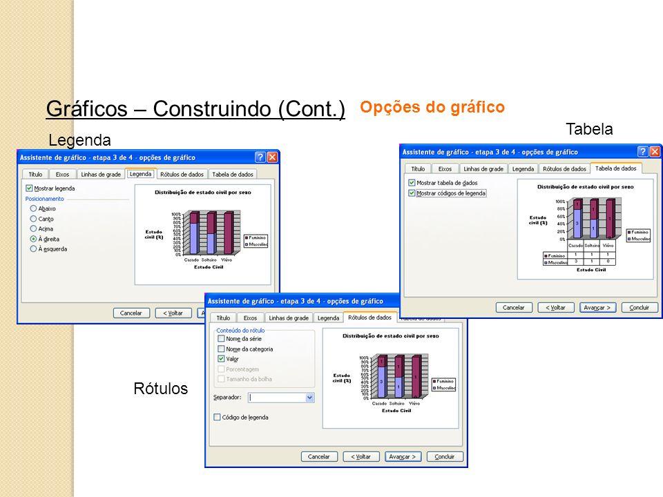 Gráficos – Construindo (Cont.)
