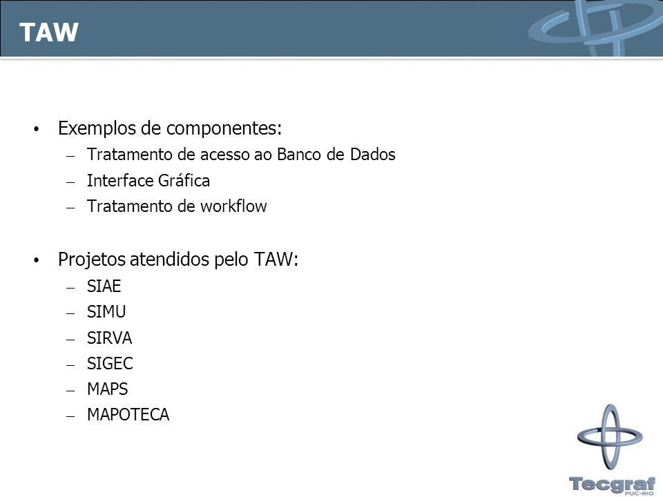TAW Exemplos de componentes: Projetos atendidos pelo TAW: