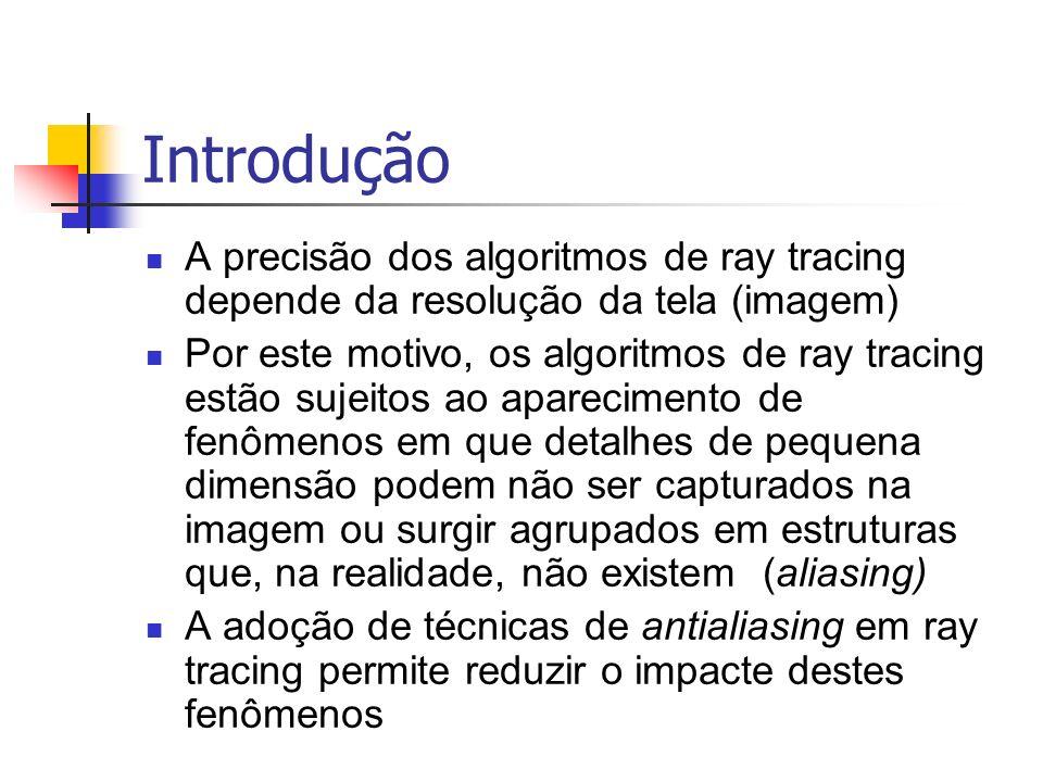 Introdução A precisão dos algoritmos de ray tracing depende da resolução da tela (imagem)