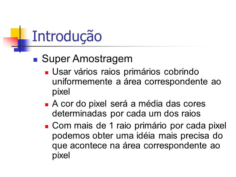 Introdução Super Amostragem