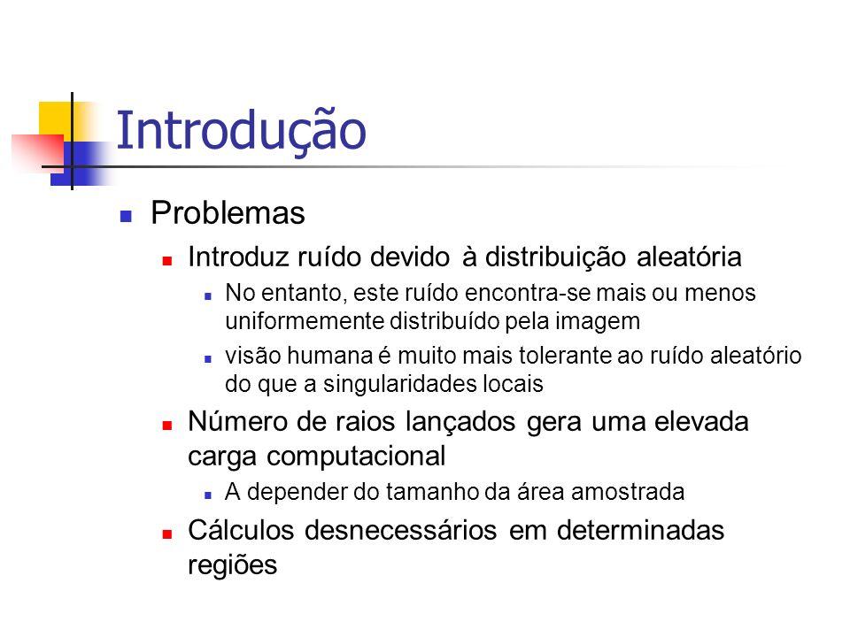 Introdução Problemas Introduz ruído devido à distribuição aleatória