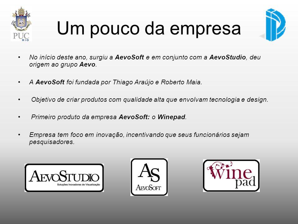Um pouco da empresa No início deste ano, surgiu a AevoSoft e em conjunto com a AevoStudio, deu origem ao grupo Aevo.