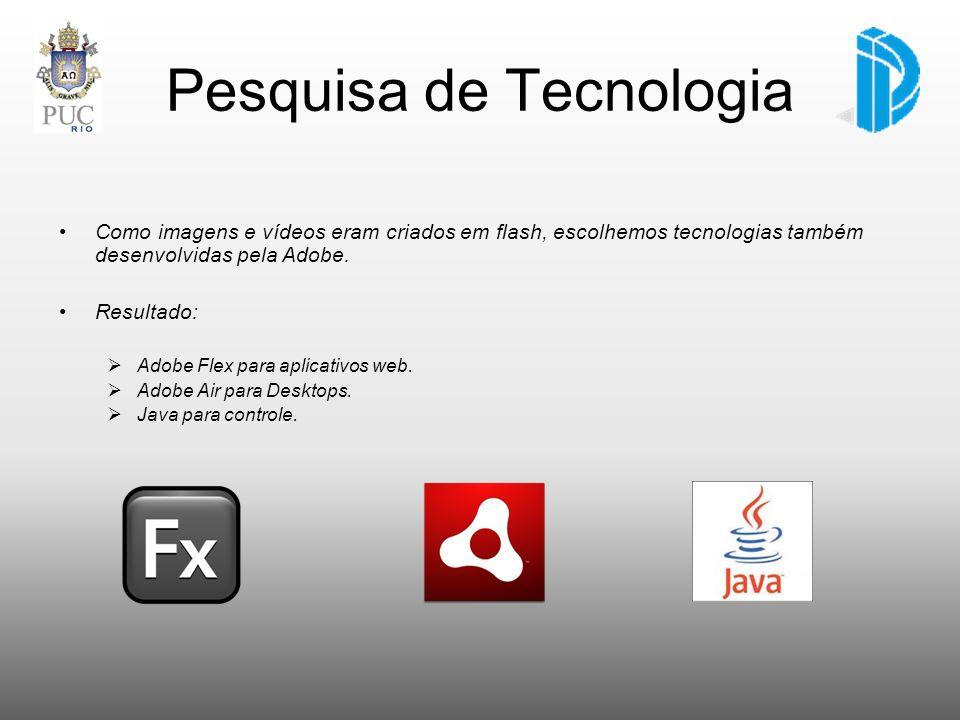 Pesquisa de Tecnologia