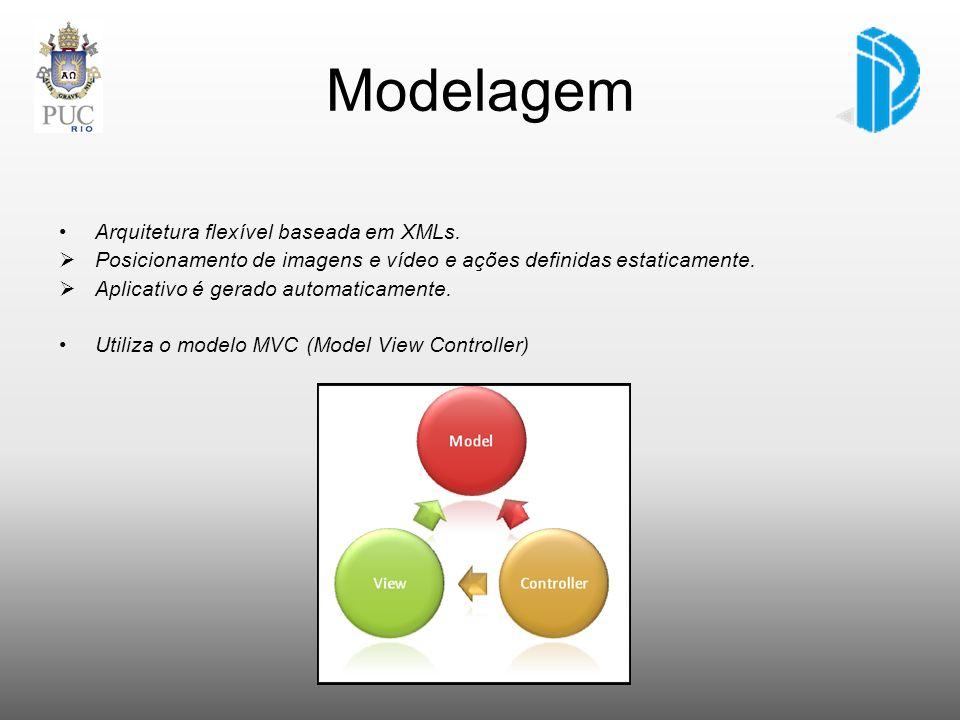 Modelagem Arquitetura flexível baseada em XMLs.