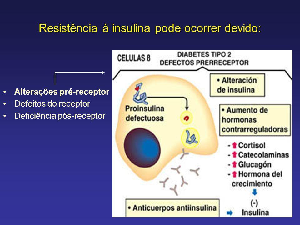 Resistência à insulina pode ocorrer devido:
