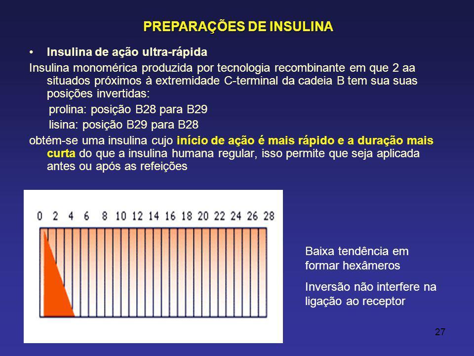 PREPARAÇÕES DE INSULINA