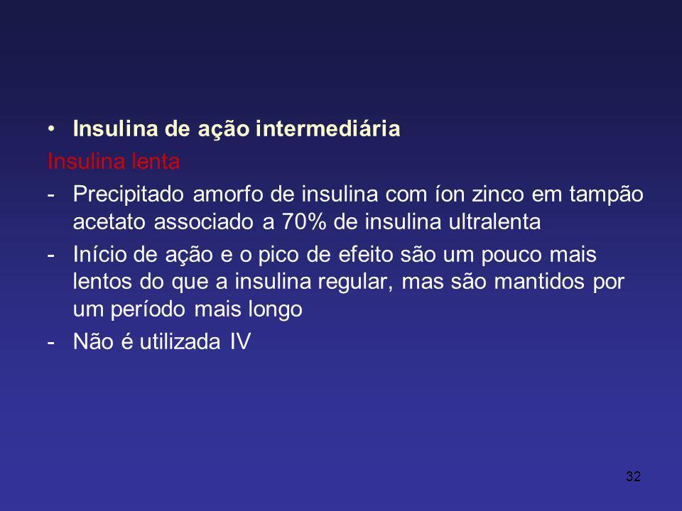 Insulina de ação intermediária