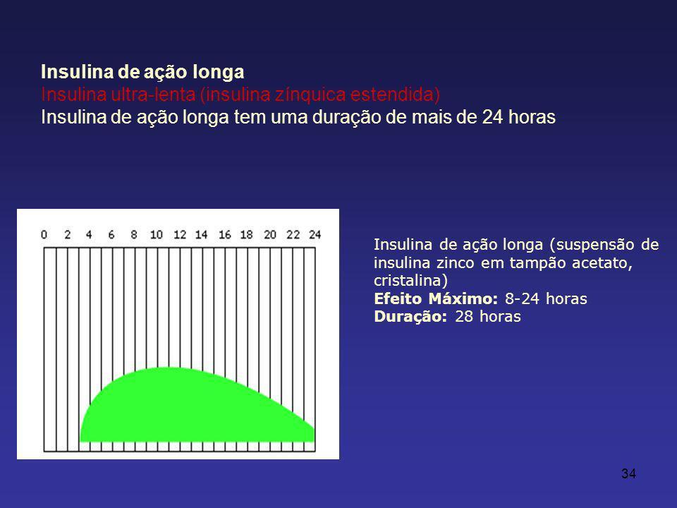 Insulina ultra-lenta (insulina zínquica estendida)