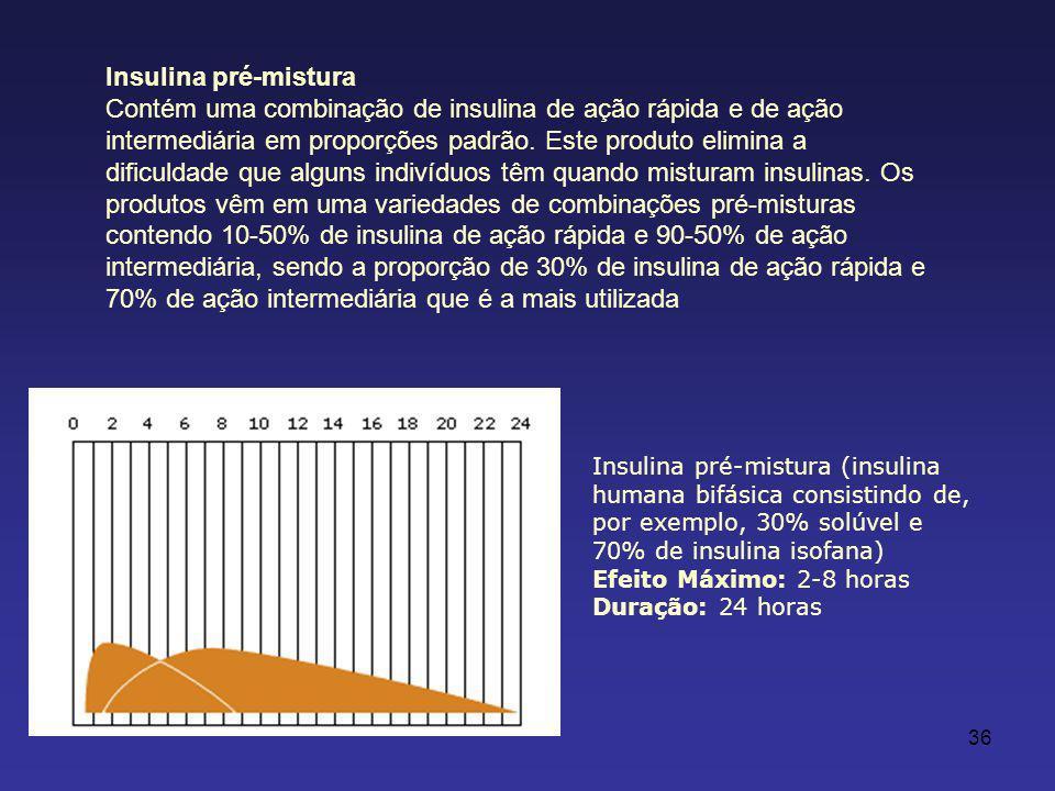 Insulina pré-mistura