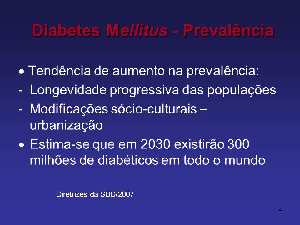 Diabetes Mellitus - Prevalência