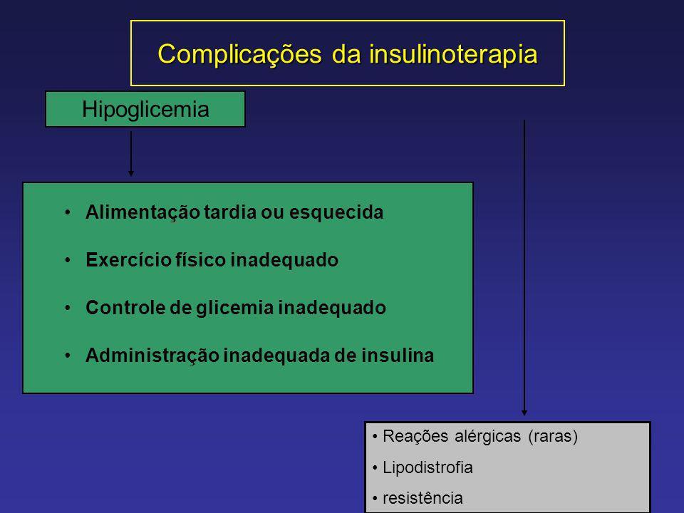 Complicações da insulinoterapia
