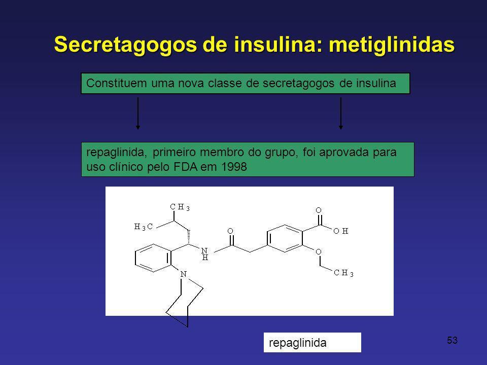 Secretagogos de insulina: metiglinidas