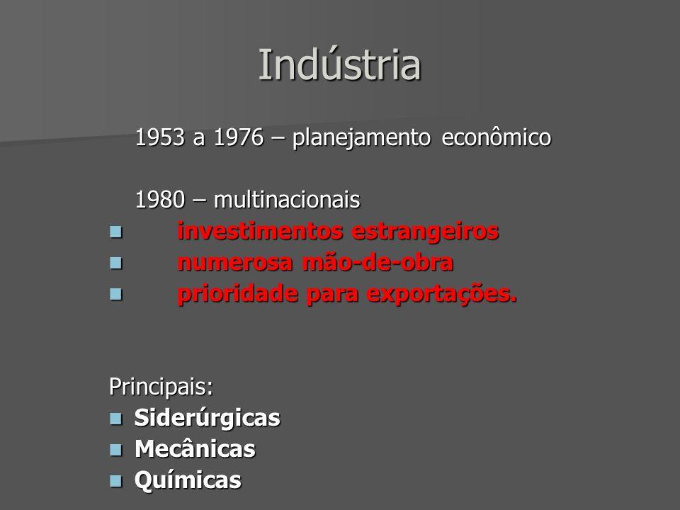 Indústria 1953 a 1976 – planejamento econômico 1980 – multinacionais