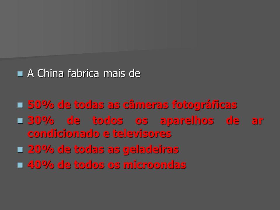 A China fabrica mais de 50% de todas as câmeras fotográficas. 30% de todos os aparelhos de ar condicionado e televisores.