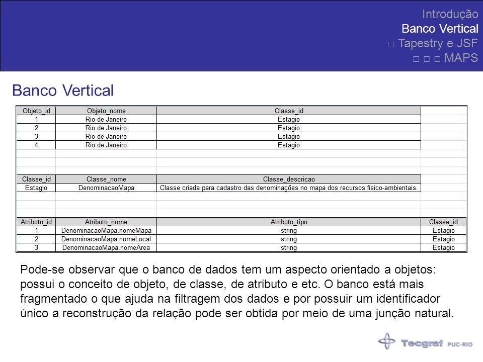 Banco Vertical Introdução Banco Vertical □ Tapestry e JSF □ □ □ MAPS