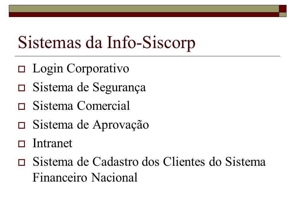 Sistemas da Info-Siscorp